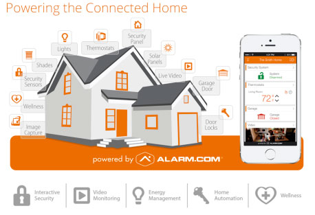 Powering the Connected home