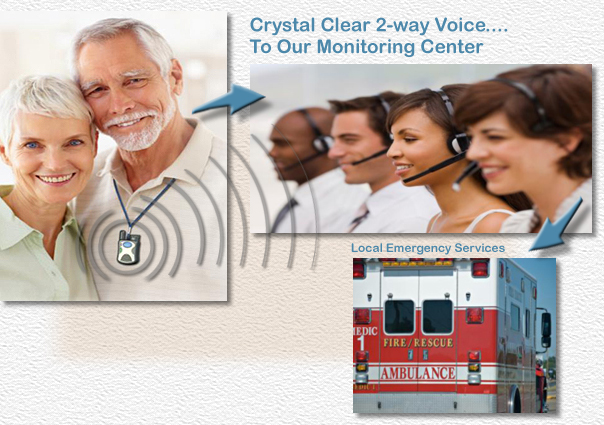 Crystal Clear 2-Way Voice... to Central Station