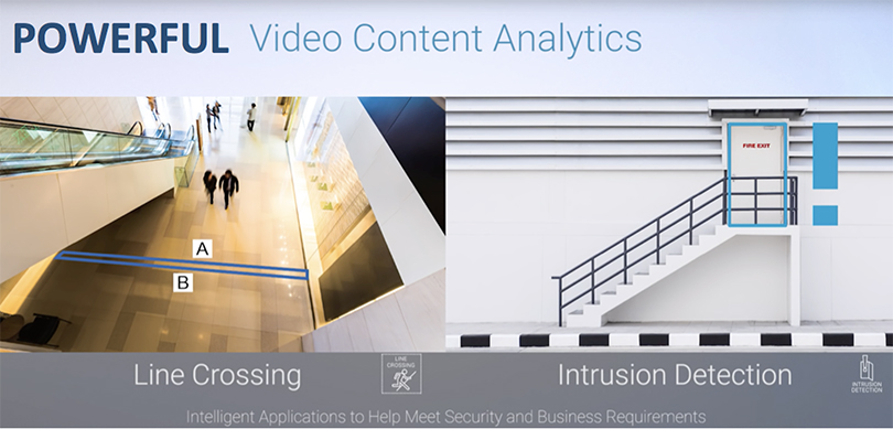 Powerful Video Content Analytics