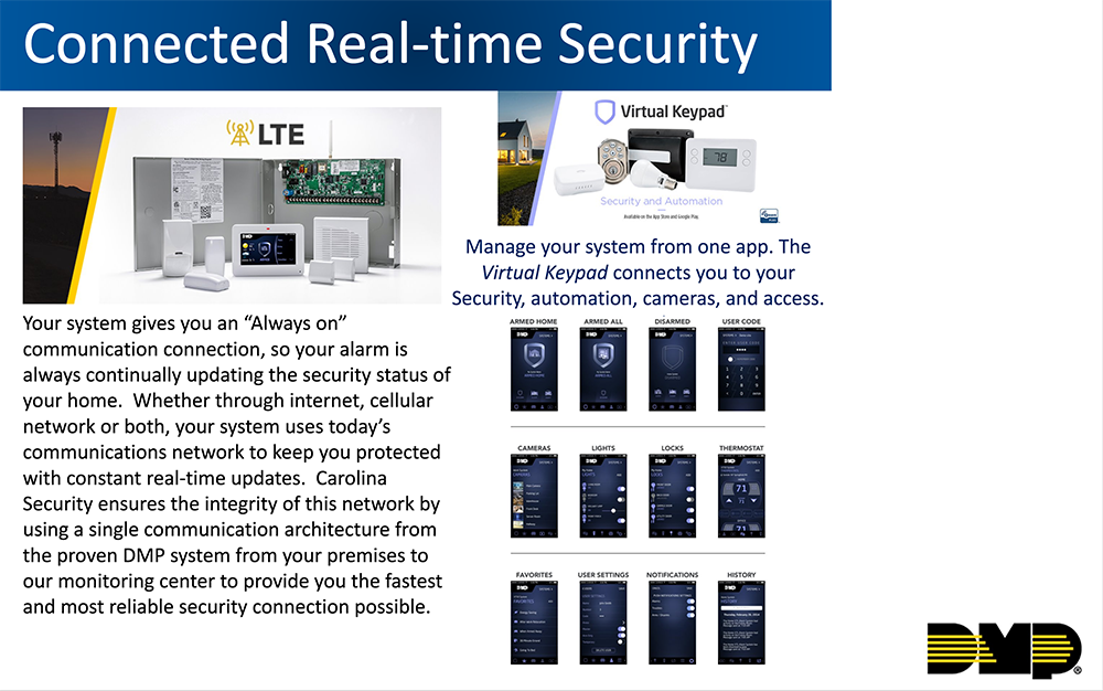 Connected Real Time Security