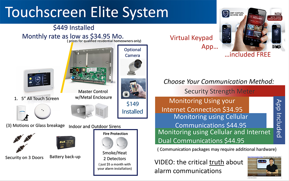 Touchscreen Elite System
