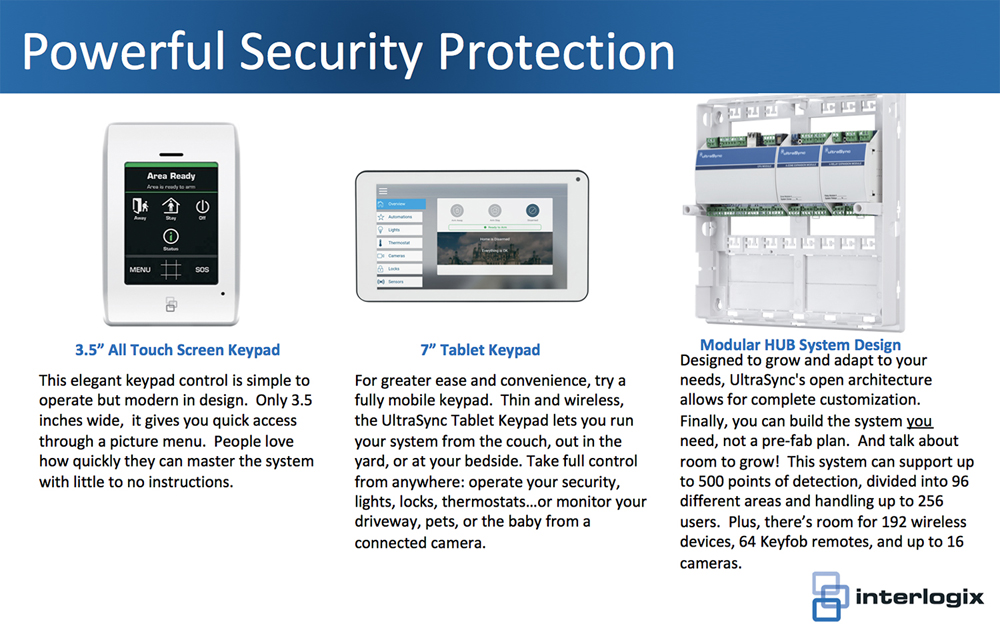 Powerful Security Protection