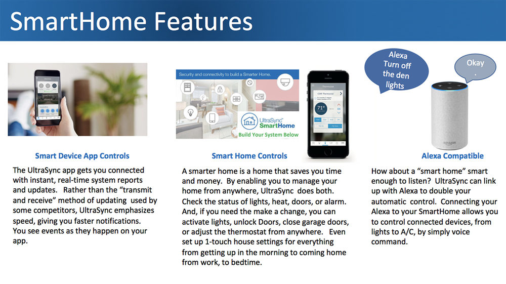 Smarthome Features