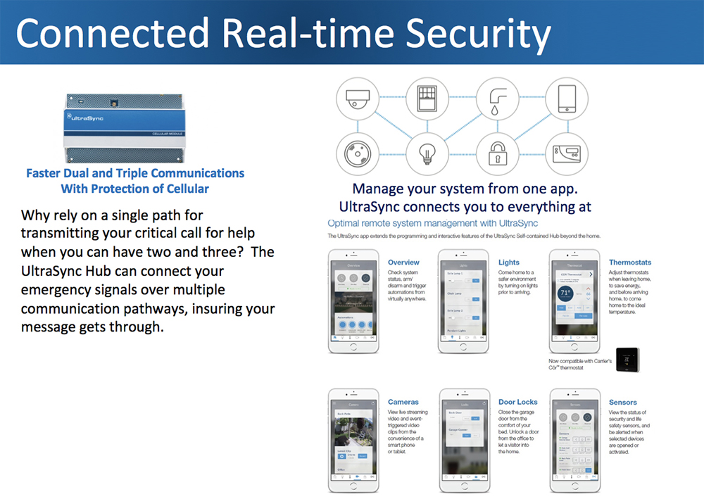 Connected RealTime Security